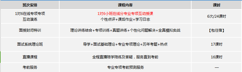 OAO精英定制协议班.png