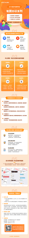 2019医疗招聘考试笔面协议.png