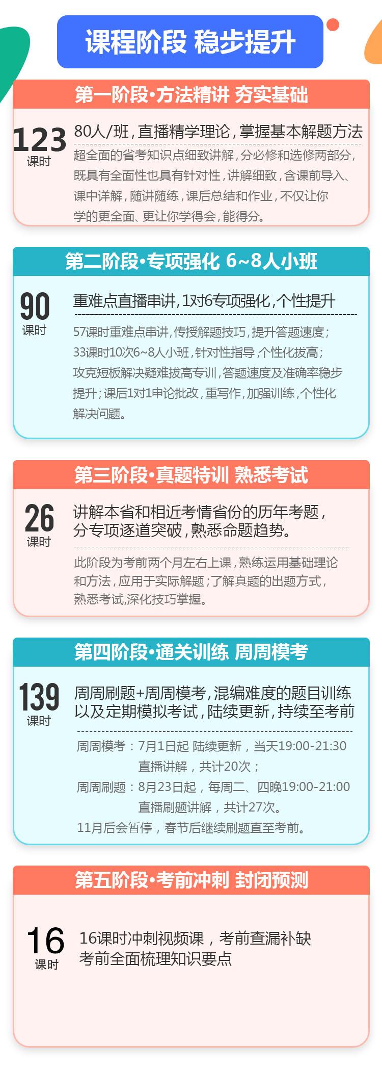 【线上套餐班】3-课程阶段0000.jpg