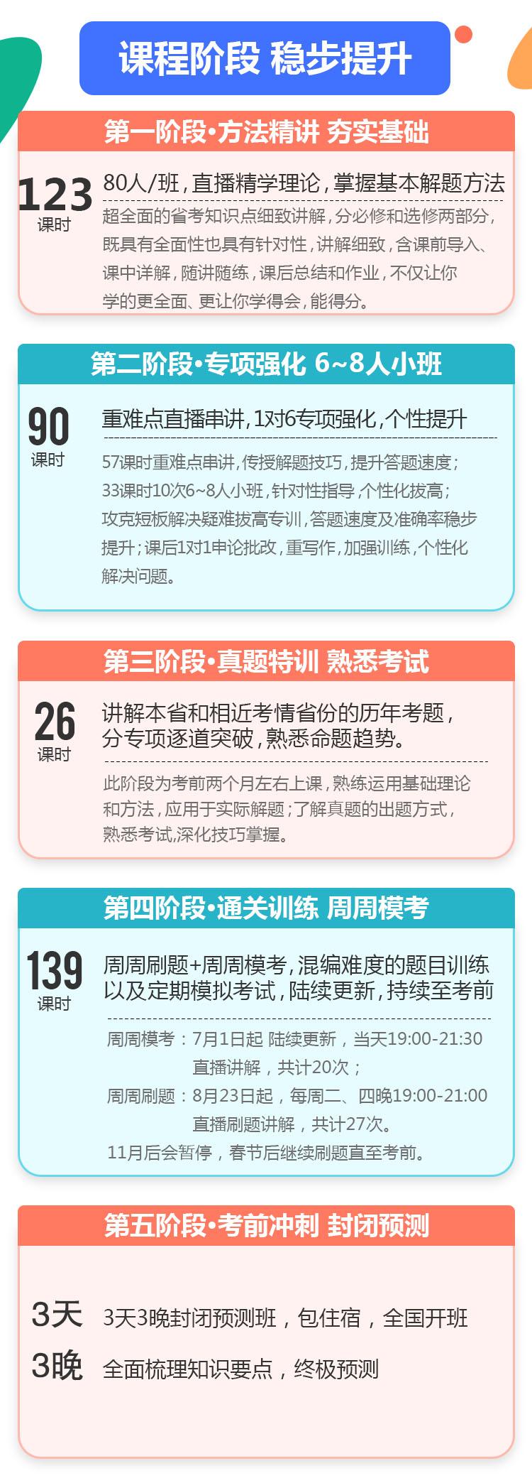 【国省全程协议B班】3-课程阶段0000.jpg