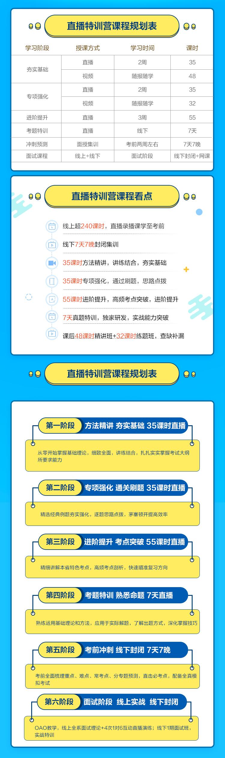 """""""OAO笔面全程直播特训、无忧协议14天7晚""""-1.jpg"""